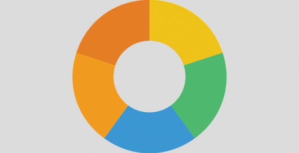 des resultats